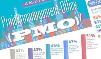 Was ist ein PMO?